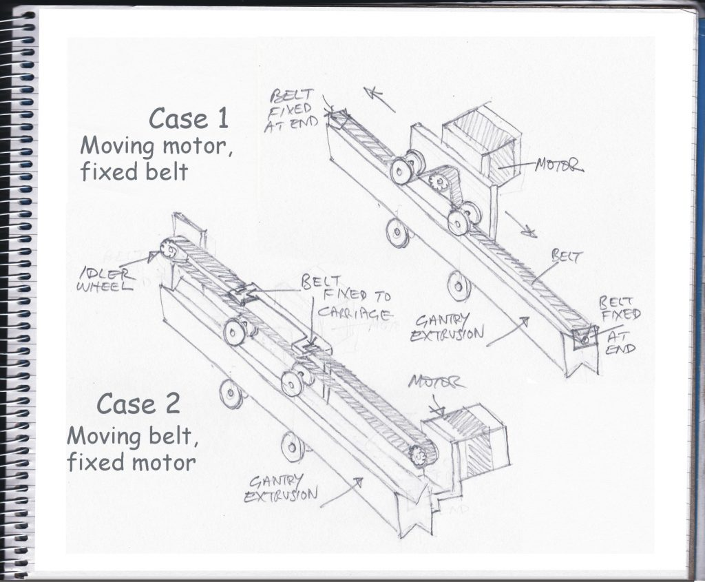 Alternative arrangements for stepper and belt.