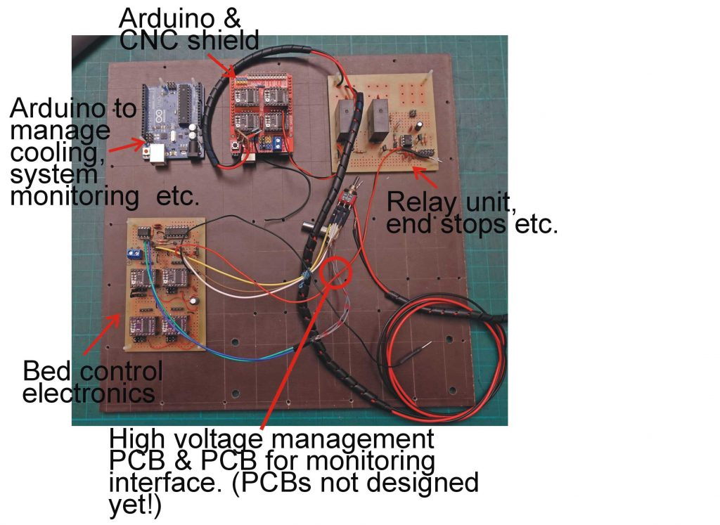 Laser electronics board, stage 1